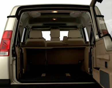 Trunk/Cargo Area/Pickup Box 2000 Land Rover Discovery