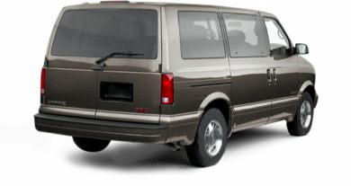 3/4 Rear Glamour  2001 GMC Safari