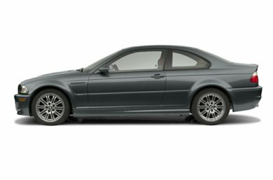 2002 bmw m3 specs safety rating mpg carsdirect. Black Bedroom Furniture Sets. Home Design Ideas