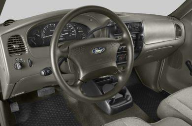 interior profile 2002 ford ranger - 2002 Ford Ranger Interior