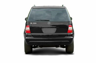 Rear Profile  2002 Mercedes-Benz ML55 AMG