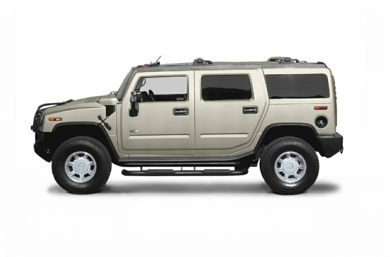 90 Degree Profile 2003 HUMMER H2