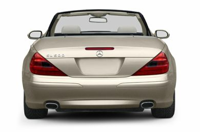 Rear Profile  2003 Mercedes-Benz SL500