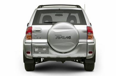 Rear Profile  2003 Toyota RAV4