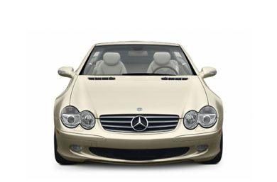2004 mercedes benz sl55 amg specs safety rating mpg for Mercedes benz sl55 amg specs