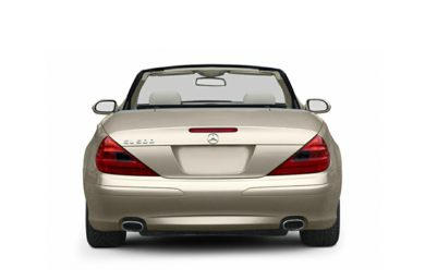 Rear Profile  2004 Mercedes-Benz SL55 AMG