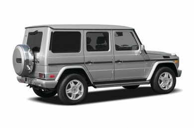 3/4 Rear Glamour  2004 Mercedes-Benz G500