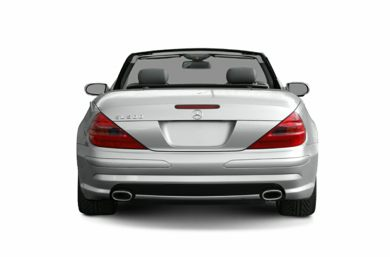 Rear Profile  2005 Mercedes-Benz SL600