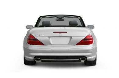 Rear Profile  2006 Mercedes-Benz SL55 AMG