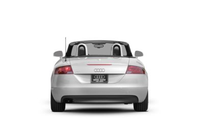 Rear Profile  2008 Audi TT