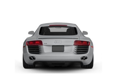 Rear Profile  2008 Audi R8