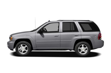90 Degree Profile 2008 Chevrolet TrailBlazer