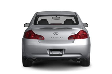 Rear Profile  2008 INFINITI G35