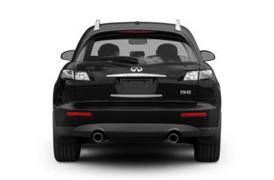 Rear Profile  2008 Infiniti FX45