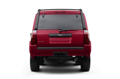Rear Profile  2008 Jeep Commander