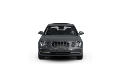 Surround Front Profile  2008 Kia Amanti