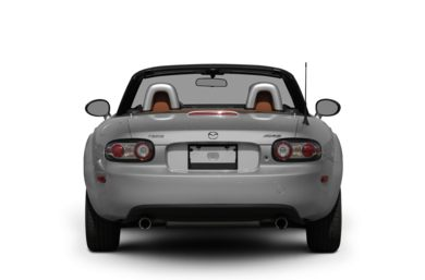 Rear Profile  2008 Mazda MX-5