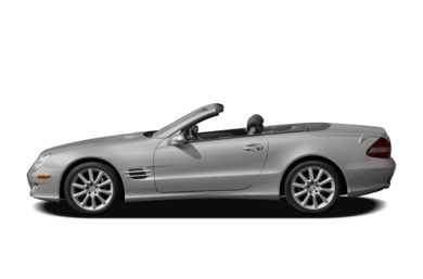 90 Degree Profile 2008 Mercedes-Benz SL550