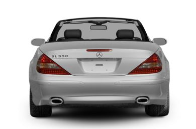 Rear Profile  2008 Mercedes-Benz SL550