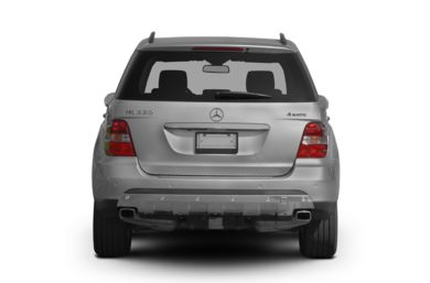 Rear Profile  2008 Mercedes-Benz ML550
