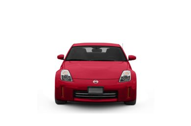 Surround Front Profile  2008 Nissan 350Z