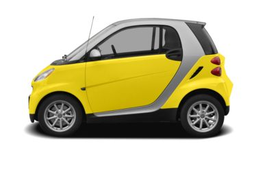 90 Degree Profile 2008 smart fortwo