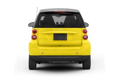 Rear Profile  2008 smart fortwo