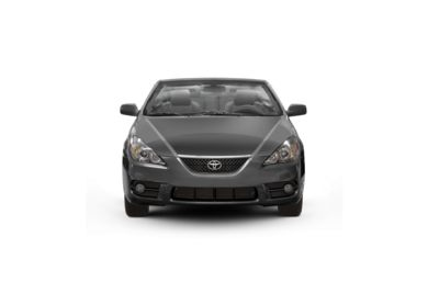 Surround Front Profile  2008 Toyota Camry Solara