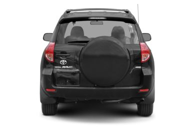 Rear Profile  2008 Toyota RAV4