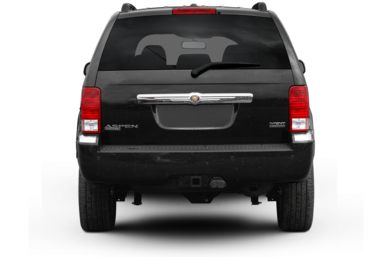 Rear Profile  2009 Chrysler Aspen