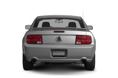 Rear Profile  2009 Ford Mustang