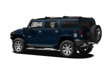 Surround 3/4 Rear - Drivers Side  2009 HUMMER H2 SUV