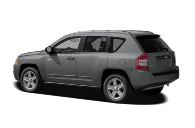 Surround 3/4 Rear - Drivers Side  2009 Jeep Compass