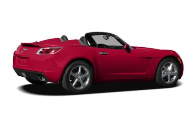 3/4 Rear Glamour  2009 Saturn Sky