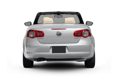 Rear Profile  2009 Volkswagen Eos