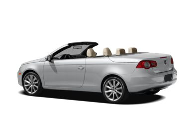 Surround 3/4 Rear - Drivers Side  2009 Volkswagen Eos