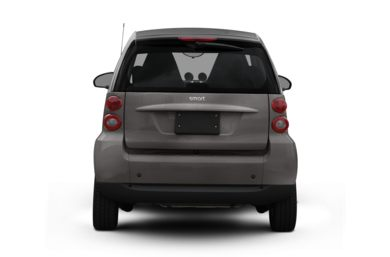Rear Profile  2010 smart fortwo