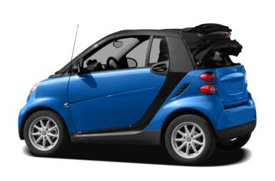 Surround 3/4 Rear - Drivers Side  2010 smart fortwo