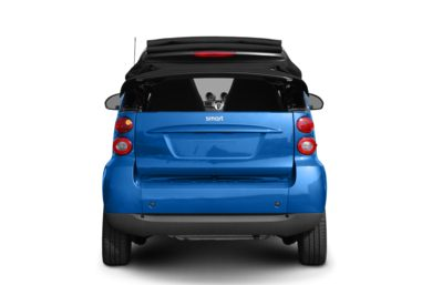 Surround Rear Profile 2010 smart fortwo