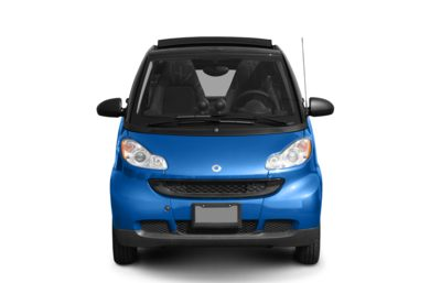 Surround Front Profile  2010 smart fortwo
