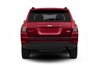 Rear Profile  2011 Jeep Compass