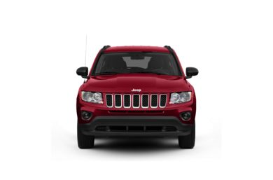 Surround Front Profile  2011 Jeep Compass