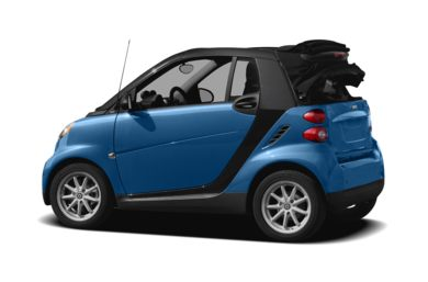 Surround 3/4 Rear - Drivers Side  2011 smart fortwo