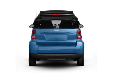 Surround Rear Profile 2011 smart fortwo