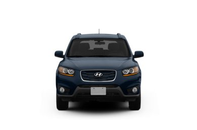Surround Front Profile  2012 Hyundai Santa Fe