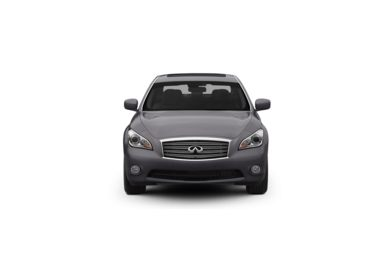 Surround Front Profile  2012 INFINITI M37x
