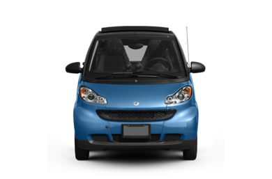 Surround Front Profile  2012 smart fortwo