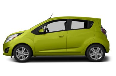 90 Degree Profile 2013 Chevrolet Spark