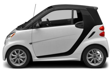 90 Degree Profile 2013 smart fortwo electric drive
