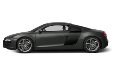 90 Degree Profile 2015 Audi R8